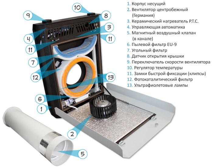 Фильтрация воздуха в квартире своими руками 12