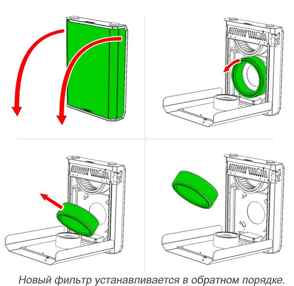 Замена фильтра в установке Селенга ФКО
