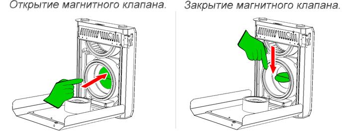 Принцип работы магнитного воздушного клапана в Селенге ФКО