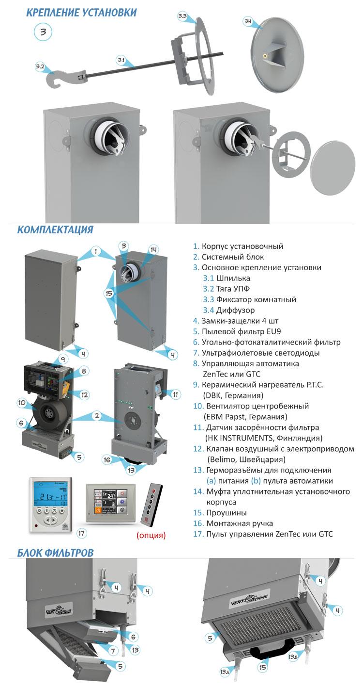 Комплектация V-STAT FKO