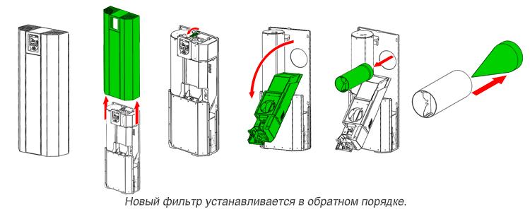 Замена пылевого фильтра на установке ВМ-200